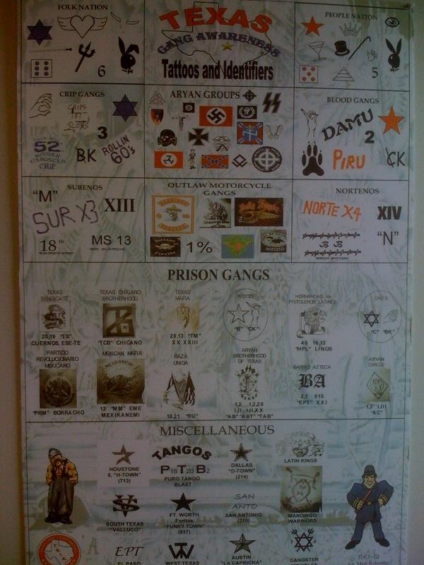 gang-symbols-1