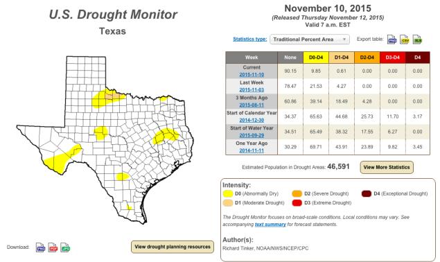 November 10 Texas Drought Monitor map