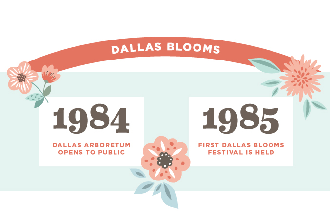 dallas-blooms-1