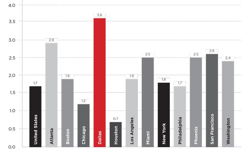 power-brokers-jobs-graph-1