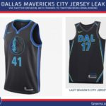 reputable site a50d6 31af9 If These Are the Mavs' New City Edition Jerseys, Why Even ...