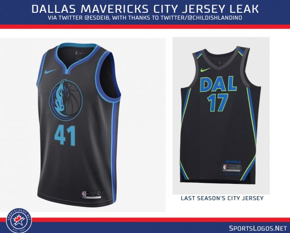 reputable site 69168 e1734 If These Are the Mavs' New City Edition Jerseys, Why Even ...