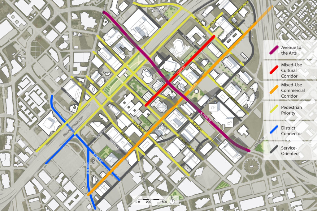 Master Plan's Categorized Streets